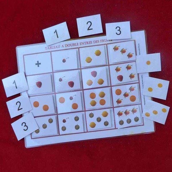 Tableau double entrée des fruits 1 (440961) - Autisme et ...